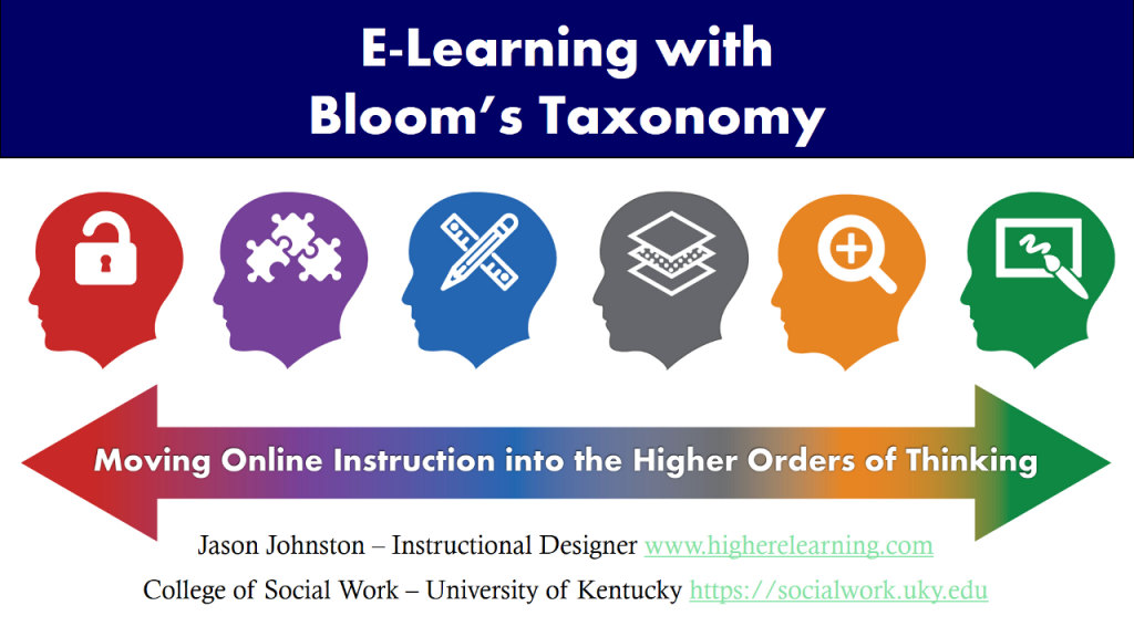 Using Blooms Taxonomy In E Learning Higher E Learning