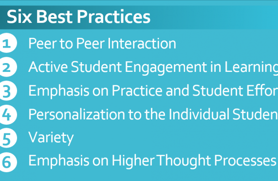 List of the 6 best practices