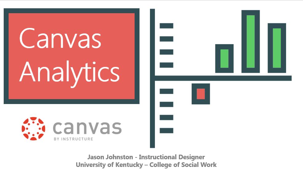 Canvas Analytics Header